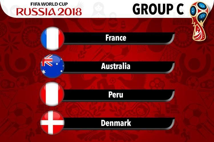 world cup russia group C